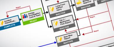 IncidentInvestigationWorkflow